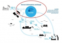 How to improve tanker safety in the Baltic Sea region?